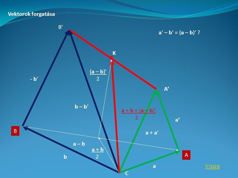 C A B A' B' K b a a' - b' a + a' b – b' a + b + (a – b)' 2 a + b 2 (a – b)' 2 Vektorok forgatása a' – b' = (a – b)' .
