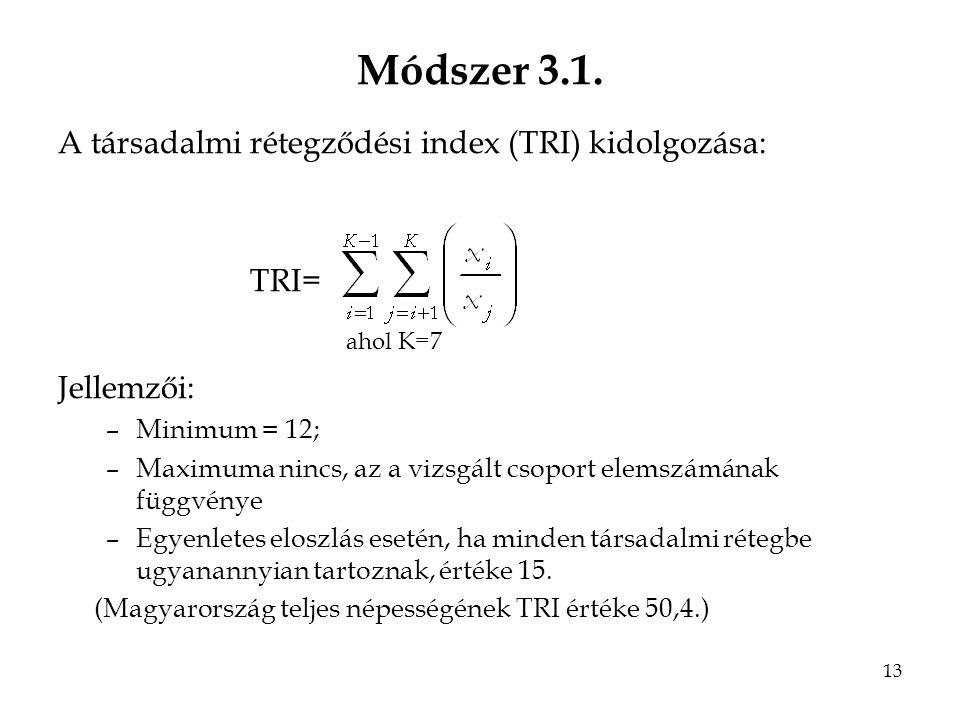 13 Módszer 3.1.