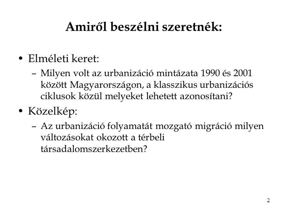 2 Amiről beszélni szeretnék: Elméleti keret: –Milyen volt az urbanizáció mintázata 1990 és 2001 között Magyarországon, a klasszikus urbanizációs ciklu