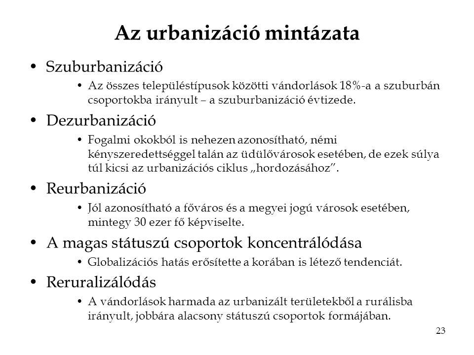 23 Az urbanizáció mintázata Szuburbanizáció Az összes településtípusok közötti vándorlások 18%-a a szuburbán csoportokba irányult – a szuburbanizáció évtizede.