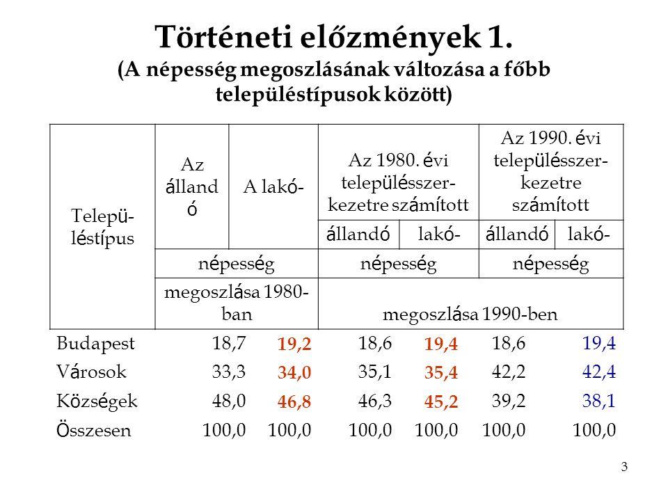 4 Történeti előzmények Az urbanizáció állapota az 1980-as évek végén: –lelassult, dinamikáját vesztett urbanizáció; –alul-urbanizáltság, relatíve alacsony városi népesség- koncentráció; –az urbanizáció folyamatának további ciklusai nem azonosíthatók; –agglomerálódás szuburbanizáció nélkül.