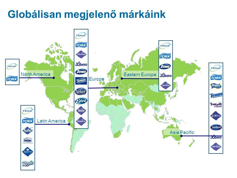 Globálisan megjelenő márkáink Asia Pacific Eastern Europe Latin America North America Europe