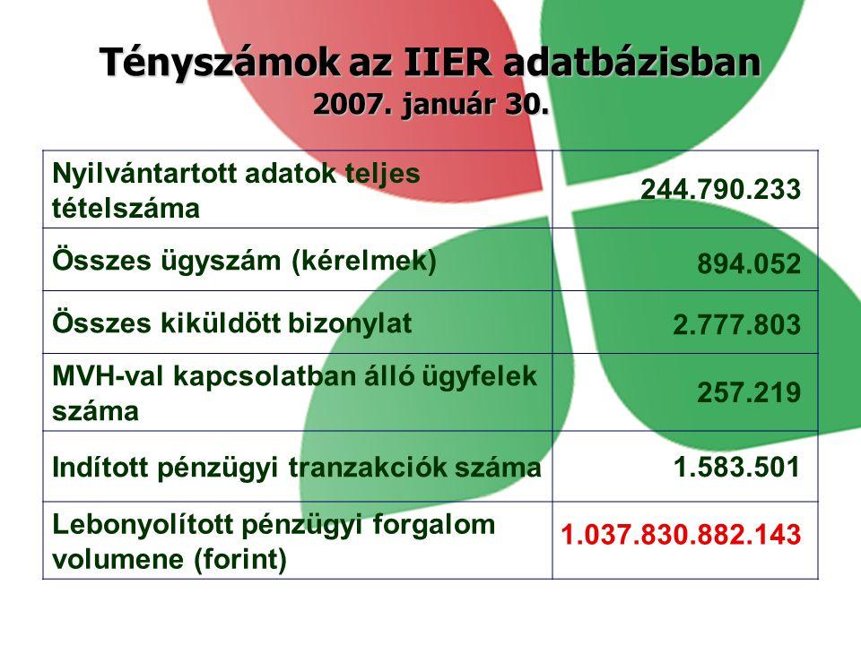 Tényszámok az IIER adatbázisban 2007.január 30.