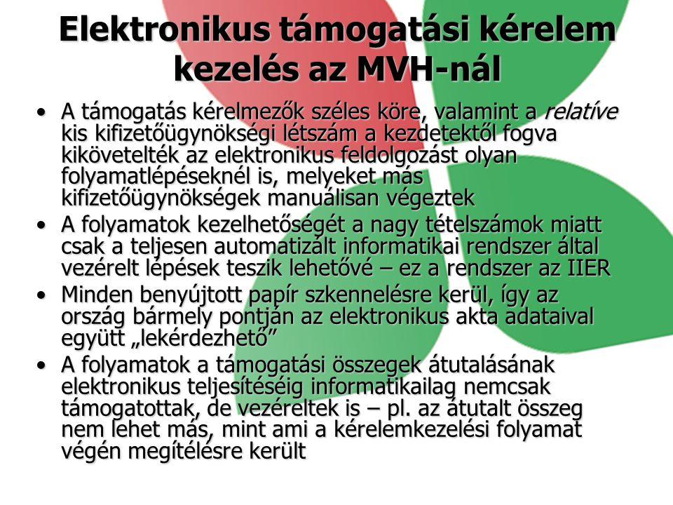 """Elektronikus támogatási kérelem kezelés az MVH-nál A támogatás kérelmezők széles köre, valamint a relatíve kis kifizetőügynökségi létszám a kezdetektől fogva kikövetelték az elektronikus feldolgozást olyan folyamatlépéseknél is, melyeket más kifizetőügynökségek manuálisan végeztekA támogatás kérelmezők széles köre, valamint a relatíve kis kifizetőügynökségi létszám a kezdetektől fogva kikövetelték az elektronikus feldolgozást olyan folyamatlépéseknél is, melyeket más kifizetőügynökségek manuálisan végeztek A folyamatok kezelhetőségét a nagy tételszámok miatt csak a teljesen automatizált informatikai rendszer által vezérelt lépések teszik lehetővé – ez a rendszer az IIERA folyamatok kezelhetőségét a nagy tételszámok miatt csak a teljesen automatizált informatikai rendszer által vezérelt lépések teszik lehetővé – ez a rendszer az IIER Minden benyújtott papír szkennelésre kerül, így az ország bármely pontján az elektronikus akta adataival együtt """"lekérdezhető Minden benyújtott papír szkennelésre kerül, így az ország bármely pontján az elektronikus akta adataival együtt """"lekérdezhető A folyamatok a támogatási összegek átutalásának elektronikus teljesítéséig informatikailag nemcsak támogatottak, de vezéreltek is – pl."""