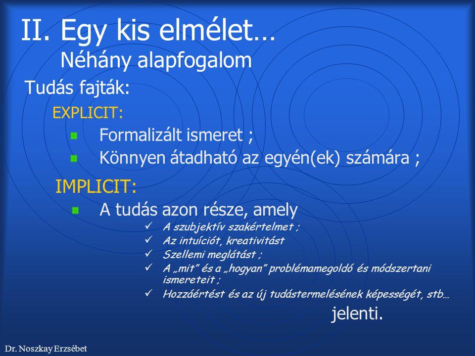 II. Egy kis elmélet… Néhány alapfogalom Tudás fajták: EXPLICIT: Formalizált ismeret ; Könnyen átadható az egyén(ek) számára ; IMPLICIT: A tudás azon r