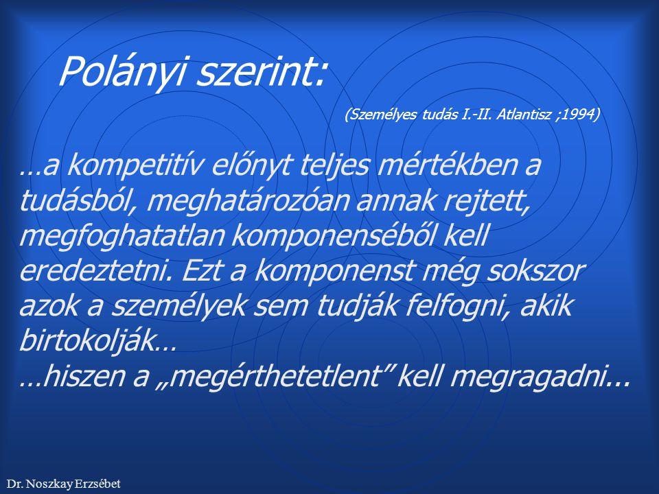 Polányi szerint: (Személyes tudás I.-II. Atlantisz ;1994) …a kompetitív előnyt teljes mértékben a tudásból, meghatározóan annak rejtett, megfoghatatla