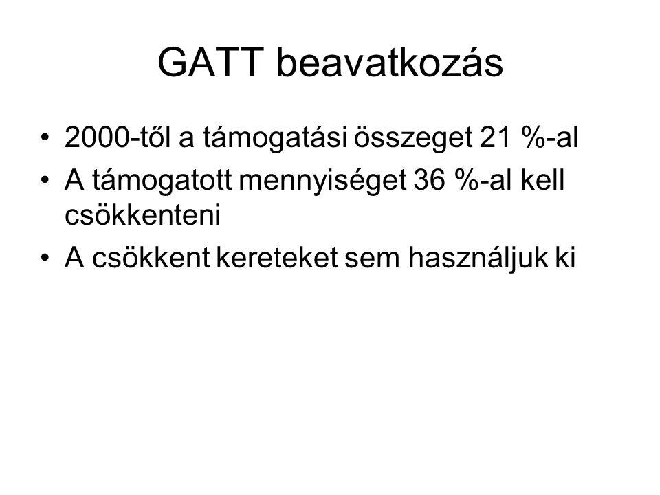 GATT beavatkozás 2000-től a támogatási összeget 21 %-al A támogatott mennyiséget 36 %-al kell csökkenteni A csökkent kereteket sem használjuk ki