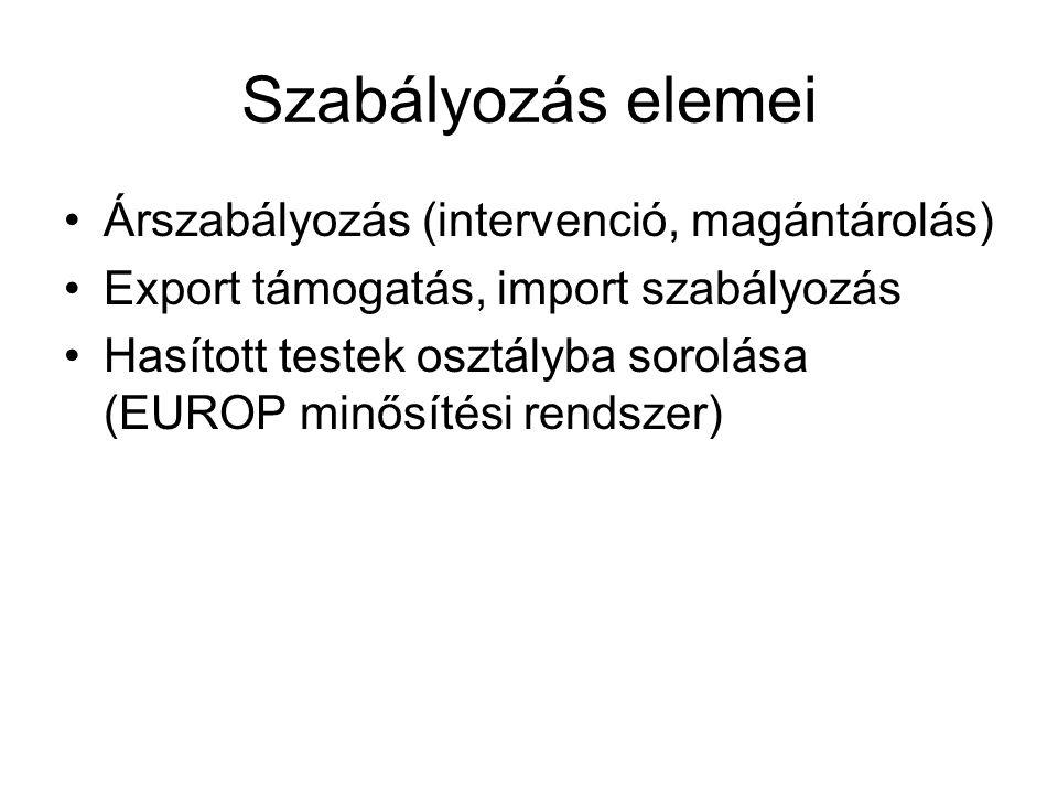 Szabályozás elemei Árszabályozás (intervenció, magántárolás) Export támogatás, import szabályozás Hasított testek osztályba sorolása (EUROP minősítési rendszer)
