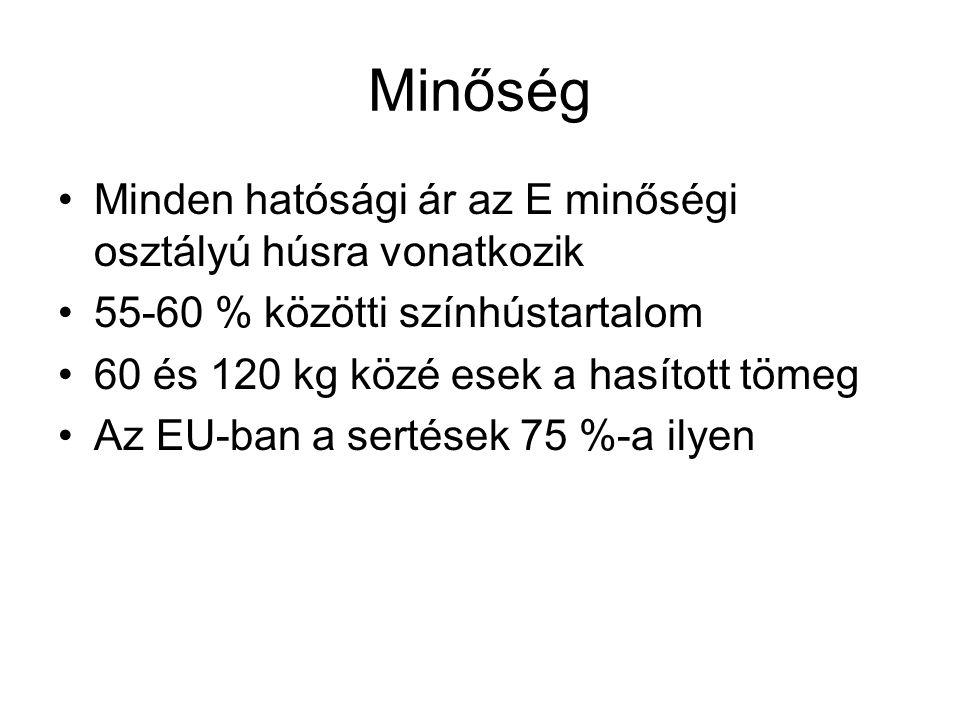 Minőség Minden hatósági ár az E minőségi osztályú húsra vonatkozik 55-60 % közötti színhústartalom 60 és 120 kg közé esek a hasított tömeg Az EU-ban a sertések 75 %-a ilyen