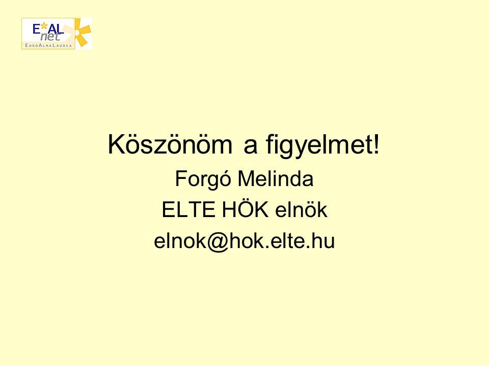 Köszönöm a figyelmet! Forgó Melinda ELTE HÖK elnök elnok@hok.elte.hu