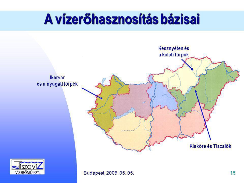 15 A v í zer ő hasznosítás bázisai Budapest, 2005.