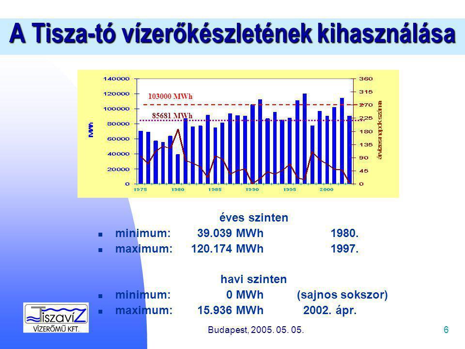 6 A Tisza-tó vízerőkészletének kihasználása éves szinten minimum: 39.039 MWh1980.