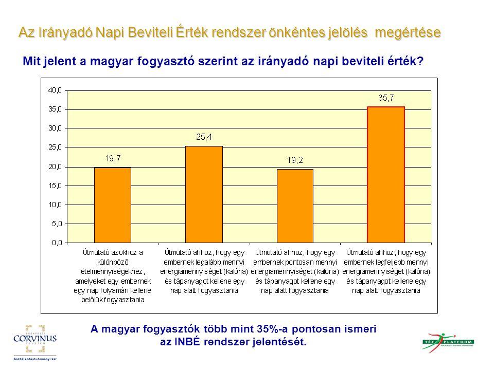 Az Irányadó Napi Beviteli Érték rendszer önkéntes jelölés megértése Mit jelent a magyar fogyasztó szerint az irányadó napi beviteli érték? A magyar fo