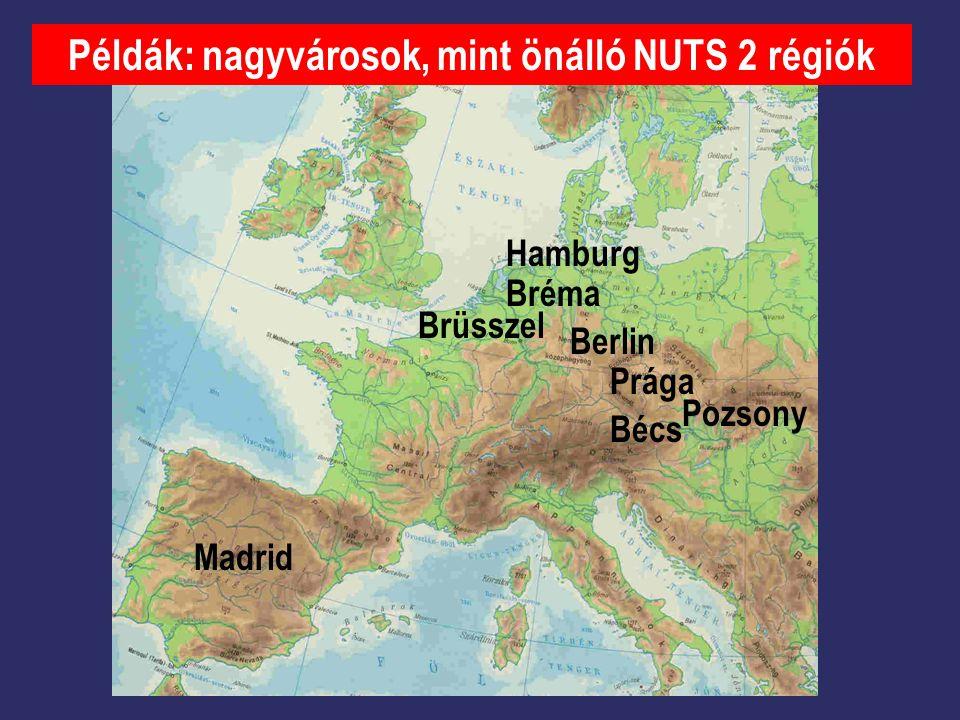 Példák: nagyvárosok, mint önálló NUTS 2 régiók Bécs Pozsony Berlin Brüsszel Bréma Hamburg Prága Madrid