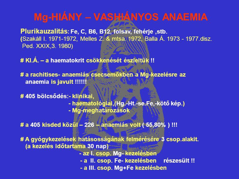 Mg-HIÁNY – VASHIÁNYOS ANAEMIA Plurikauzalitás : Fe, C, B6, B12, folsav, fehérje,stb. (Szakáll I. 1971-1972, Melles Z. & mtsa. 1972, Balla Á. 1973 - 19