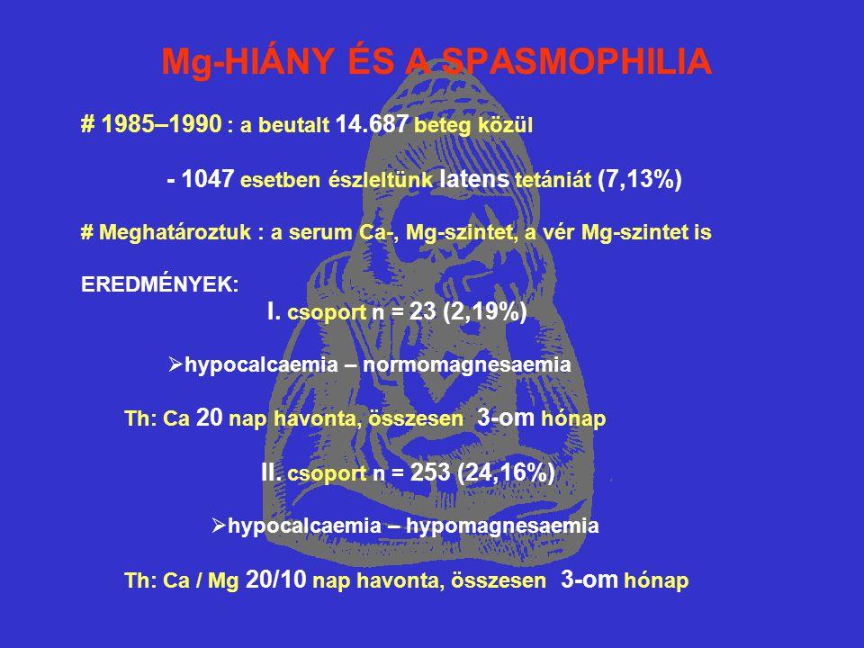 Mg-HIÁNY ÉS A SPASMOPHILIA # 1985–1990 : a beutalt 14.687 beteg közül - 1047 esetben észleltünk latens tetániát (7,13%) # Meghatároztuk : a serum Ca-, Mg-szintet, a vér Mg-szintet is EREDMÉNYEK: I.