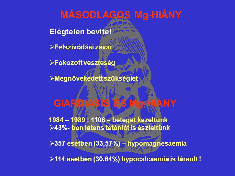 MÁSODLAGOS Mg-HIÁNY Elégtelen bevitel  Felszívódási zavar  Fokozott veszteség  Megnövekedett szükséglet GIARDIASIS ÉS Mg-HIÁNY 1984 – 1989 : 1108 – beteget kezeltünk  43%- ban latens tetániát is észleltünk  357 esetben (33,57%) – hypomagnesaemia  114 esetben (30,64%) hypocalcaemia is társult !