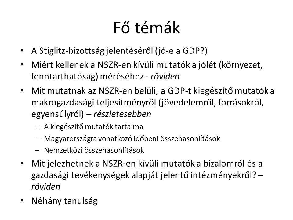 Fő témák A Stiglitz-bizottság jelentéséről (jó-e a GDP?) Miért kellenek a NSZR-en kívüli mutatók a jólét (környezet, fenntarthatóság) méréséhez - rövi