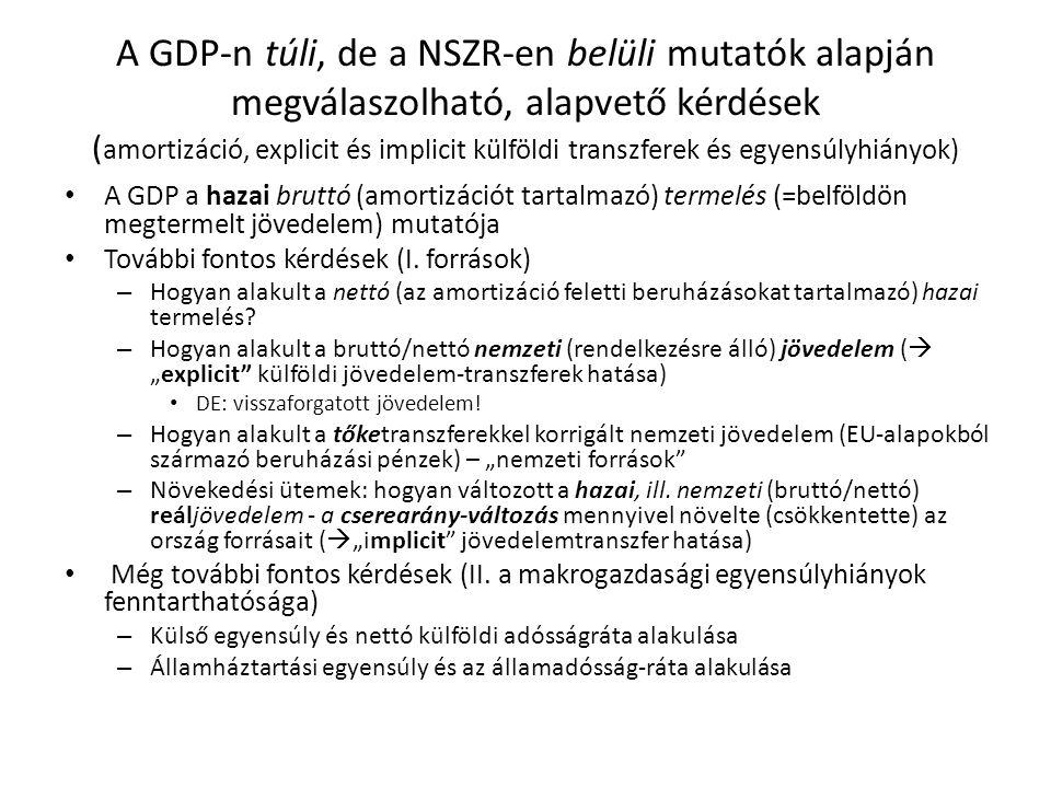 A GDP-n túli, de a NSZR-en belüli mutatók alapján megválaszolható, alapvető kérdések ( amortizáció, explicit és implicit külföldi transzferek és egyen