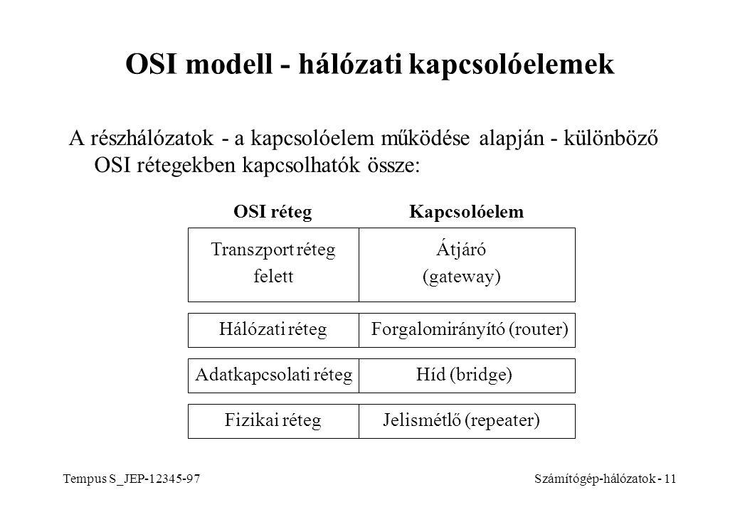 Tempus S_JEP-12345-97Számítógép-hálózatok - 11 OSI modell - hálózati kapcsolóelemek A részhálózatok - a kapcsolóelem működése alapján - különböző OSI rétegekben kapcsolhatók össze: Jelismétlő (repeater) Híd (bridge) Forgalomirányító (router) Átjáró (gateway) Fizikai réteg Adatkapcsolati réteg Hálózati réteg Transzport réteg felett KapcsolóelemOSI réteg