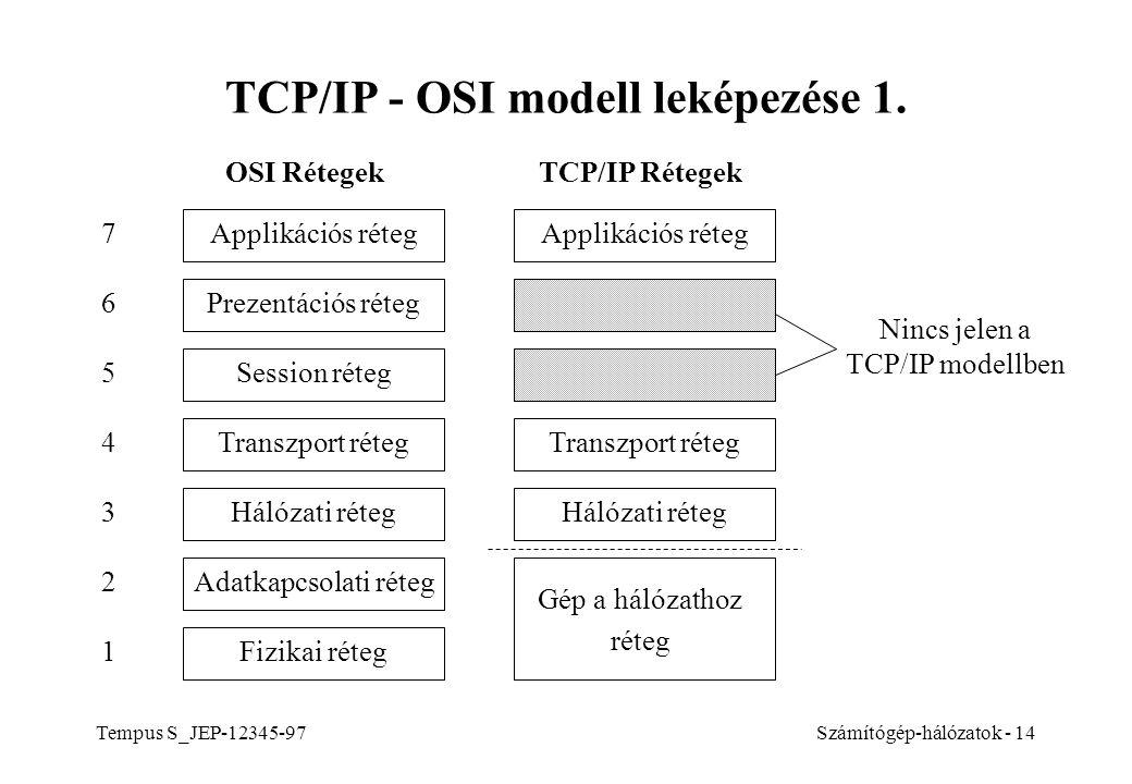 Tempus S_JEP-12345-97Számítógép-hálózatok - 14 TCP/IP - OSI modell leképezése 1.