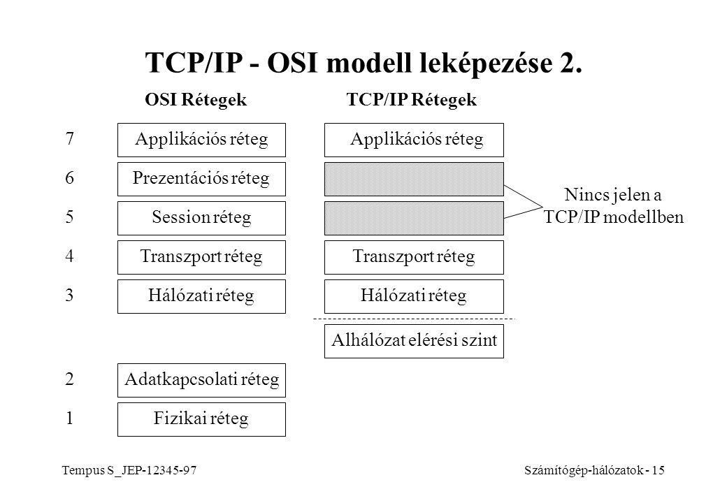 Tempus S_JEP-12345-97Számítógép-hálózatok - 15 Fizikai réteg Transzport réteg Session réteg 1 Prezentációs réteg Applikációs réteg 3 4 5 6 7 TCP/IP RétegekOSI Rétegek Alhálózat elérési szint Hálózati réteg Transzport réteg Applikációs réteg Adatkapcsolati réteg Hálózati réteg 2 Nincs jelen a TCP/IP modellben TCP/IP - OSI modell leképezése 2.