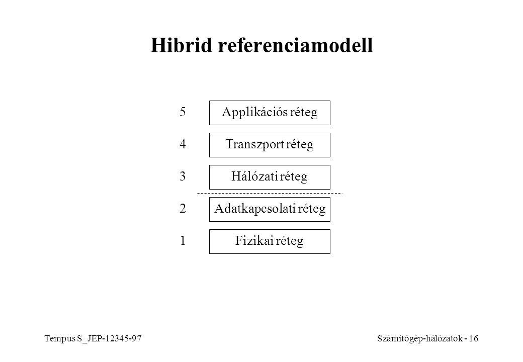 Tempus S_JEP-12345-97Számítógép-hálózatok - 16 Hibrid referenciamodell Fizikai réteg1 3 4 5 Hálózati réteg Transzport réteg Applikációs réteg Adatkapcsolati réteg2