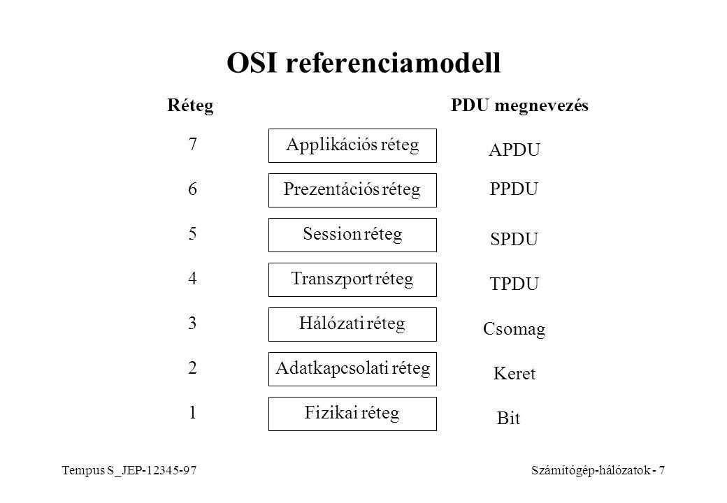 Tempus S_JEP-12345-97Számítógép-hálózatok - 7 OSI referenciamodell Fizikai réteg Adatkapcsolati réteg Hálózati réteg Transzport réteg Session réteg 1 Prezentációs réteg Applikációs réteg 2 3 4 5 6 7 RétegPDU megnevezés Csomag APDU PPDU SPDU Keret Bit TPDU