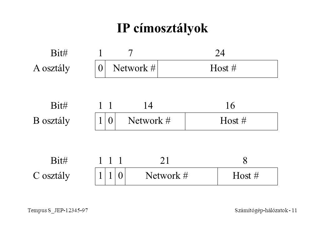 Tempus S_JEP-12345-97Számítógép-hálózatok - 11 IP címosztályok C osztály1Host #Network # Bit#1218 A osztály0Host #Network # Bit#1724 0 1 B osztály0Hos