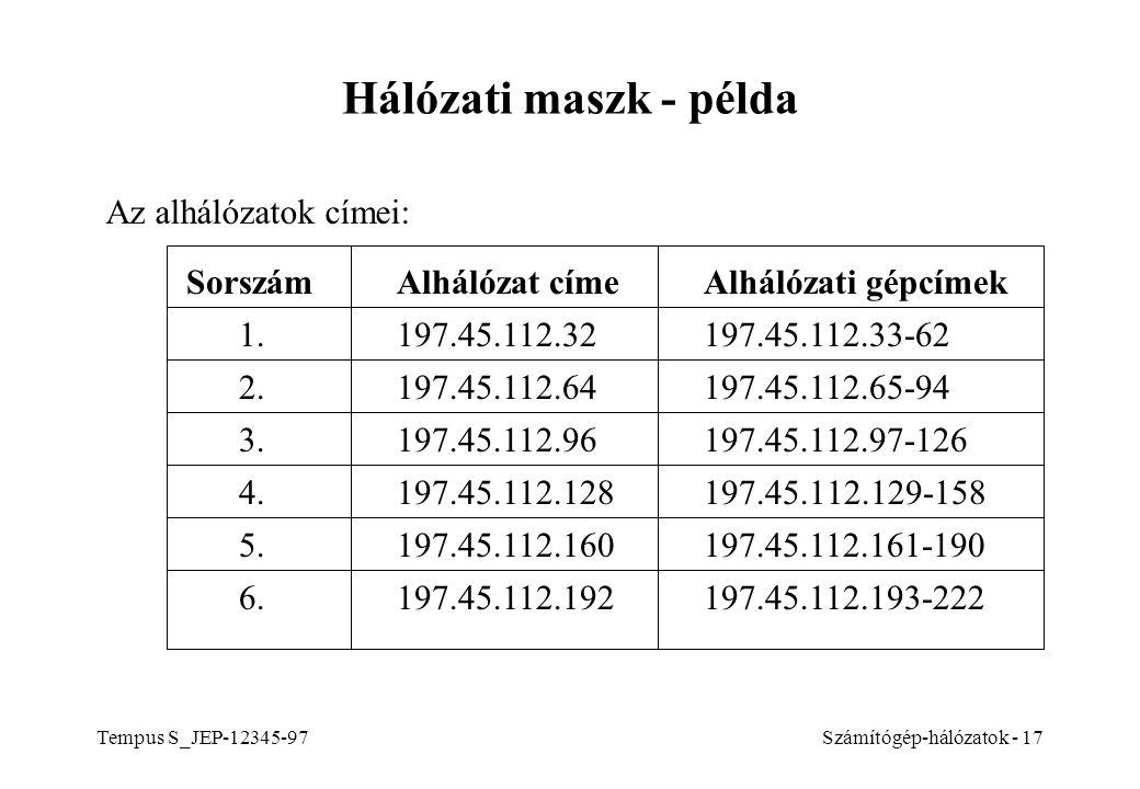 Tempus S_JEP-12345-97Számítógép-hálózatok - 17 Hálózati maszk - példa 197.45.112.129-158 Az alhálózatok címei: 4.197.45.112.128 Alhálózati gépcímekSor