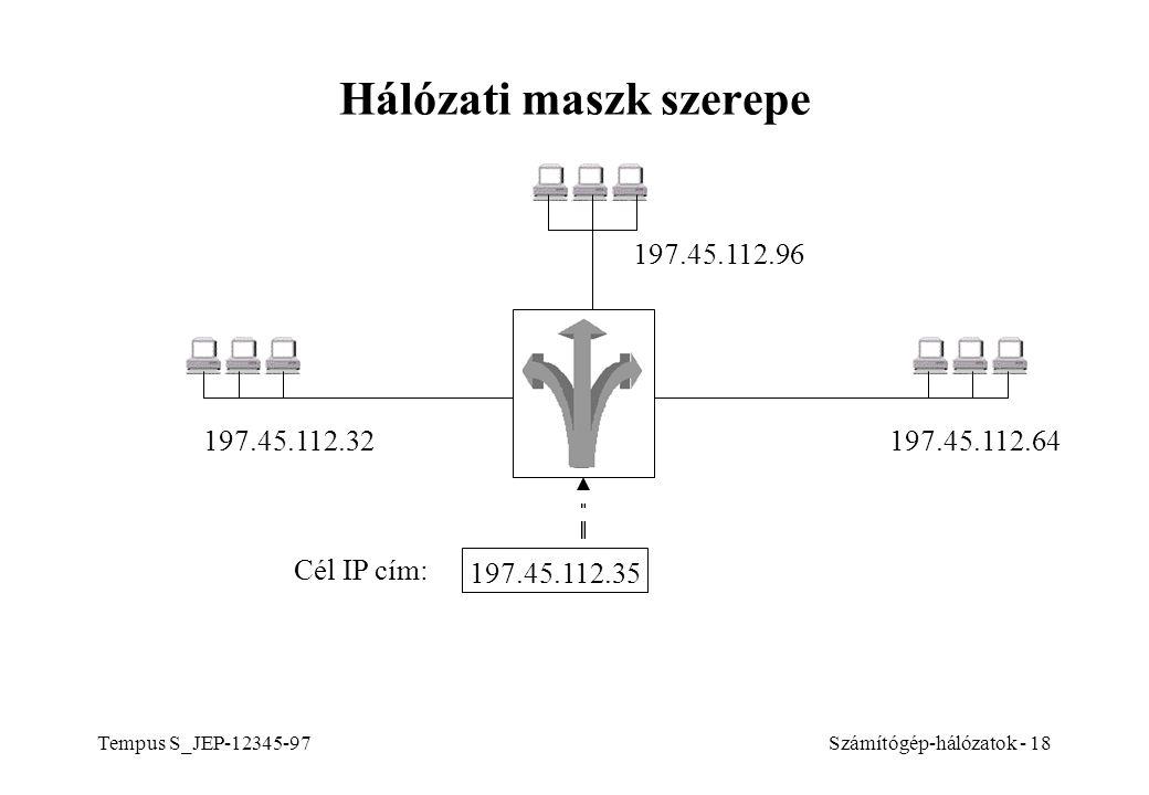 Tempus S_JEP-12345-97Számítógép-hálózatok - 18 Hálózati maszk szerepe 197.45.112.64 197.45.112.96 197.45.112.32 197.45.112.35 Cél IP cím: