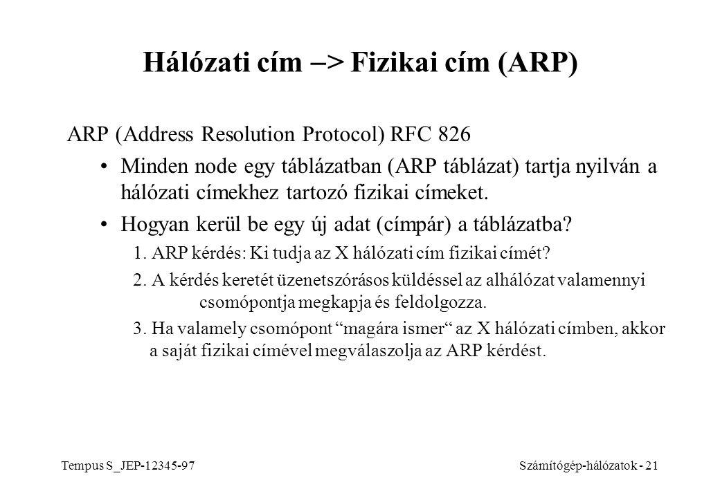 Tempus S_JEP-12345-97Számítógép-hálózatok - 21 Hálózati cím  > Fizikai cím (ARP) ARP (Address Resolution Protocol) RFC 826 Minden node egy táblázatba