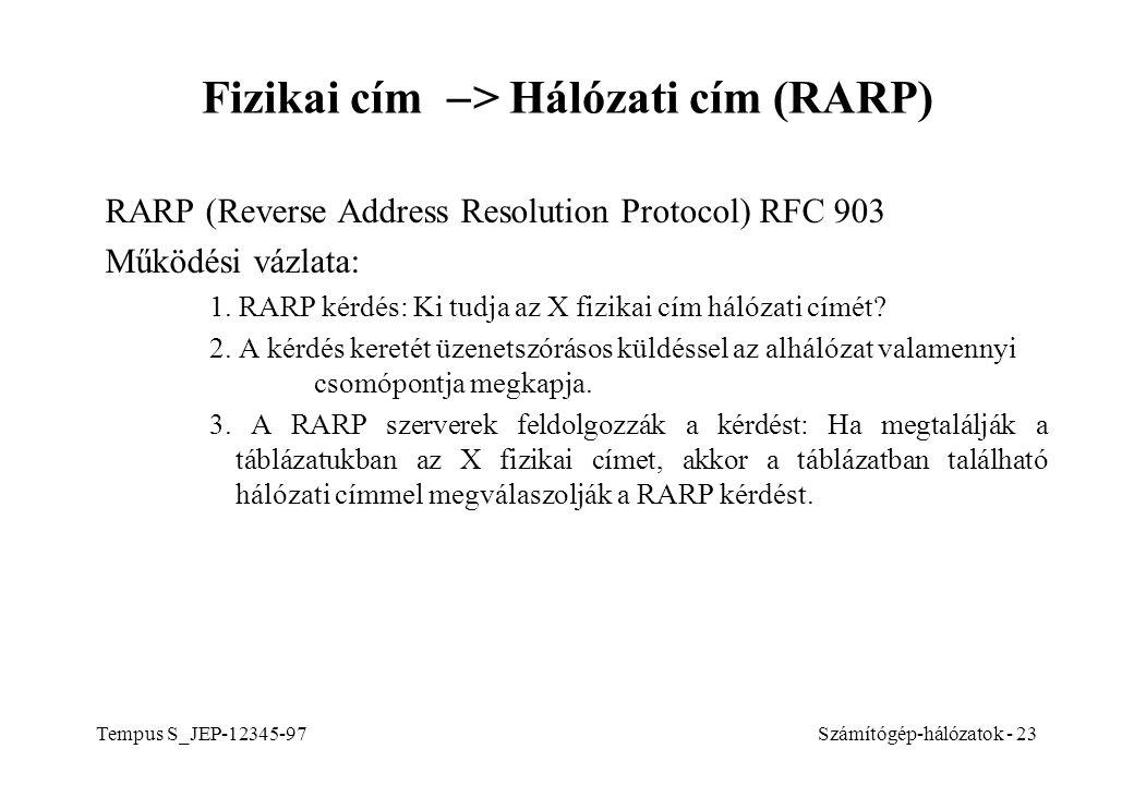Tempus S_JEP-12345-97Számítógép-hálózatok - 23 Fizikai cím  > Hálózati cím (RARP) RARP (Reverse Address Resolution Protocol) RFC 903 Működési vázlata