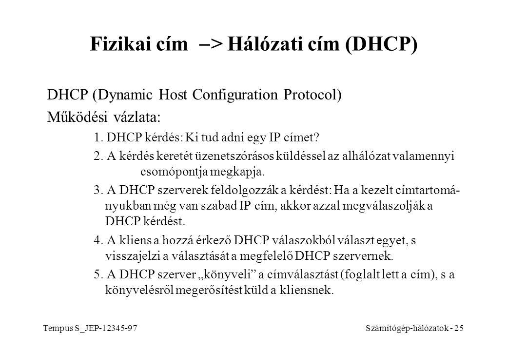 Tempus S_JEP-12345-97Számítógép-hálózatok - 25 Fizikai cím  > Hálózati cím (DHCP) DHCP (Dynamic Host Configuration Protocol) Működési vázlata: 1. DHC