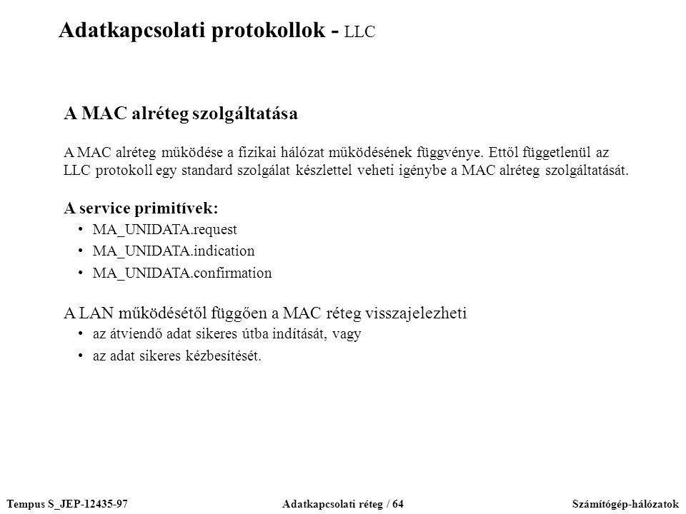 Tempus S_JEP-12435-97Adatkapcsolati réteg / 64Számítógép-hálózatok A MAC alréteg szolgáltatása A MAC alréteg működése a fizikai hálózat működésének fü