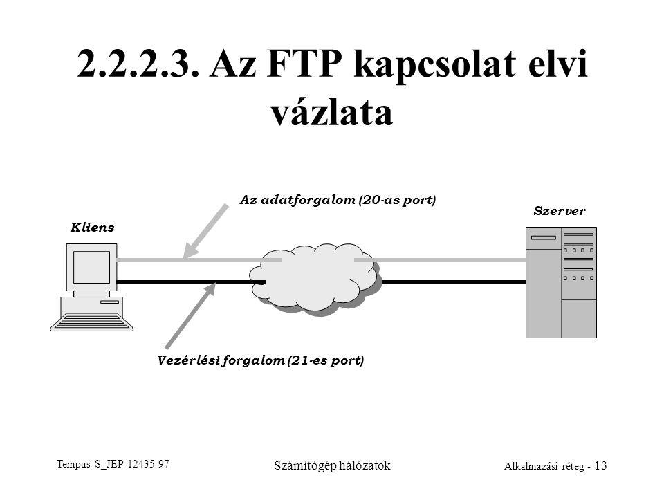 Tempus S_JEP-12435-97 Számítógép hálózatok Alkalmazási réteg - 13 2.2.2.3. Az FTP kapcsolat elvi vázlata Kliens Szerver Vezérlési forgalom (21-es port