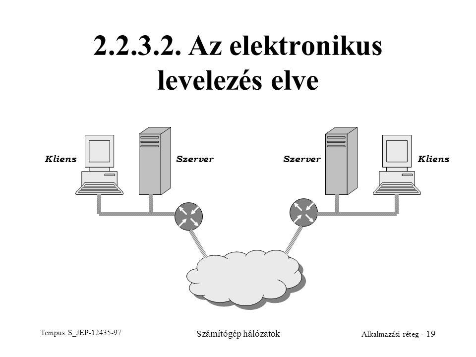 Tempus S_JEP-12435-97 Számítógép hálózatok Alkalmazási réteg - 19 2.2.3.2. Az elektronikus levelezés elve Szerver Kliens