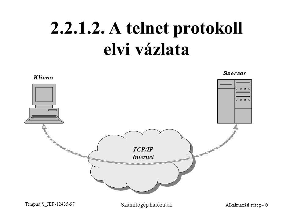 Tempus S_JEP-12435-97 Számítógép hálózatok Alkalmazási réteg - 6 2.2.1.2. A telnet protokoll elvi vázlata TCP/IP Internet Kliens Szerver