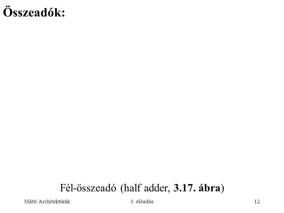Máté: Architektúrák3. előadás12 Összeadók: Fél-összeadó (half adder, 3.17. ábra)