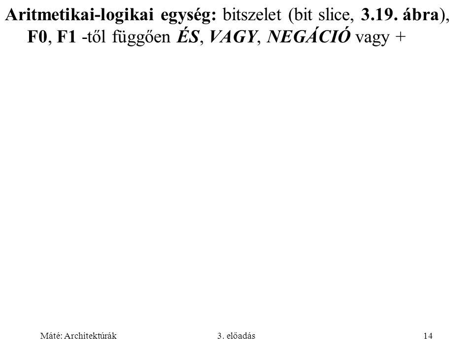 Máté: Architektúrák3. előadás14 Aritmetikai-logikai egység: bitszelet (bit slice, 3.19. ábra), F0, F1 -től függően ÉS, VAGY, NEGÁCIÓ vagy +