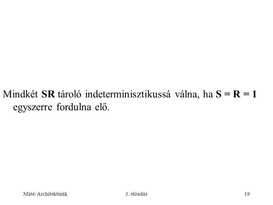Máté: Architektúrák3. előadás19 Mindkét SR tároló indeterminisztikussá válna, ha S = R = 1 egyszerre fordulna elő.