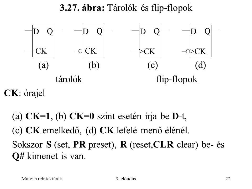 Máté: Architektúrák3. előadás22 3.27. ábra: Tárolók és flip-flopok (a) CK=1, (b) CK=0 szint esetén írja be D-t, (c) CK emelkedő, (d) CK lefelé menő él