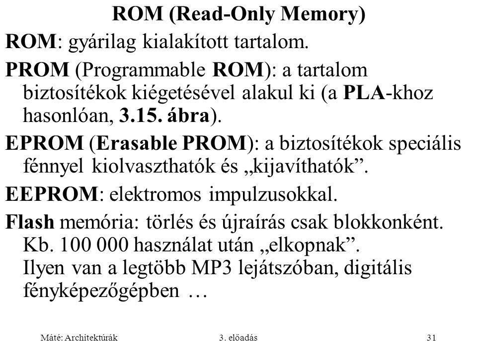 Máté: Architektúrák3. előadás31 ROM (Read-Only Memory) ROM: gyárilag kialakított tartalom. PROM (Programmable ROM): a tartalom biztosítékok kiégetésév