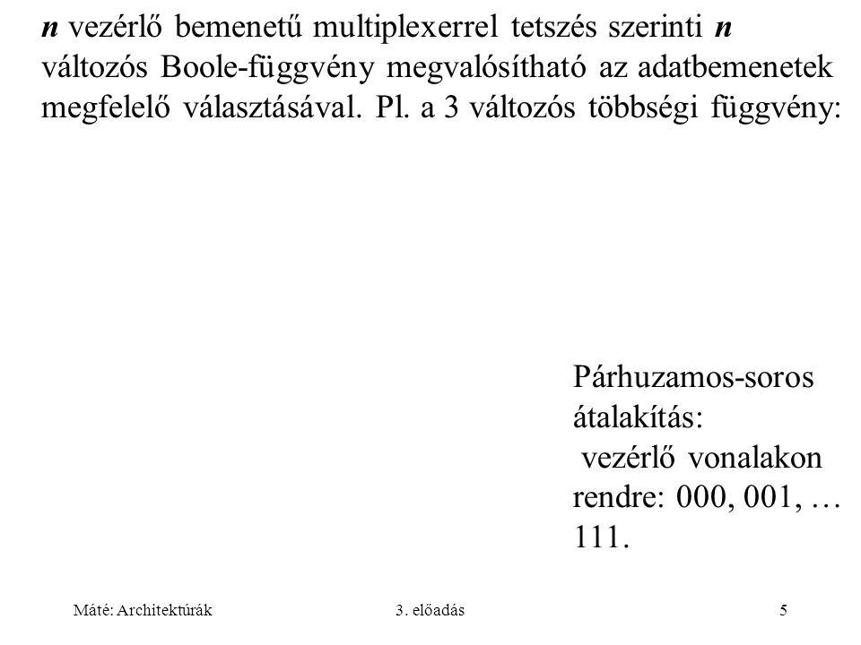 Máté: Architektúrák3. előadás16 átvitel kiválasztó összeadó (carry select adder) eljárás: