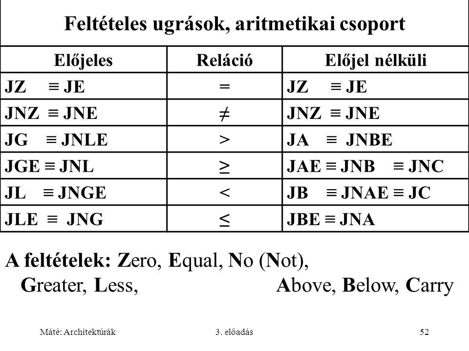 Máté: Architektúrák3. előadás52 Feltételes ugrások, aritmetikai csoport ElőjelesRelációElőjel nélküli JZ ≡ JE= JNZ ≡ JNE≠ JG ≡ JNLE>JA ≡ JNBE JGE ≡ JN
