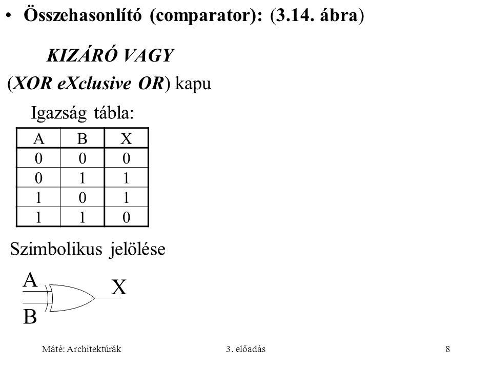 Máté: Architektúrák3.előadás9 Programozható logikai tömbök: PLA (3.15.