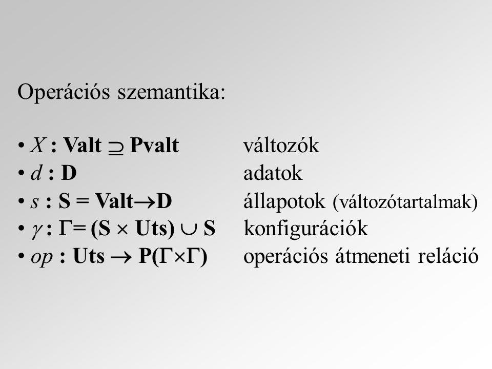 Kifejezések interpretálása (szemantikája): I : Kif  (S  D) kifejezések szemantikája E = I(E) I : LKif  P(S) logikai kifejezések szemantikája B = I(B)