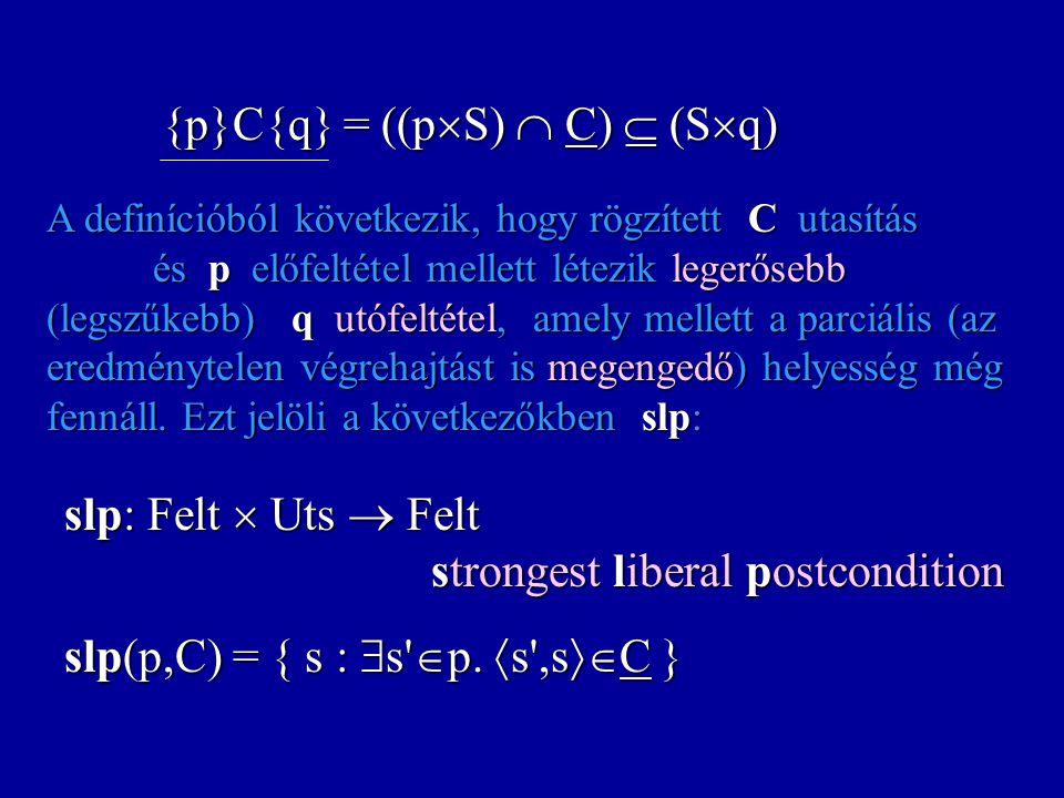 A wlp függvény és az utasítások: Az iteráció wlp((B*C),q) = lnfp( p.((  B  q)  (B  wlp(C,p)))) Az iteráció wlp((B*C),q) = lnfp( p.((  B  q)  (B