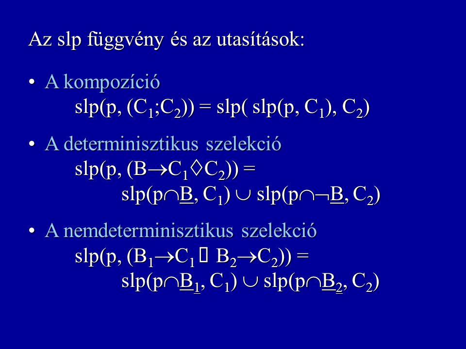 Az slp függvény és az utasítások: A skip utasítás slp(p, skip) = p A skip utasítás slp(p, skip) = p A determinisztikus értékadás slp(p, X:=E) = {s(X:=