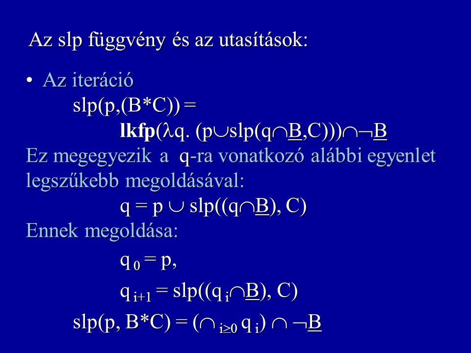 Az slp függvény és az utasítások: A kompozíció slp(p, (C 1 ;C 2 )) = slp( slp(p, C 1 ), C 2 ) A kompozíció slp(p, (C 1 ;C 2 )) = slp( slp(p, C 1 ), C